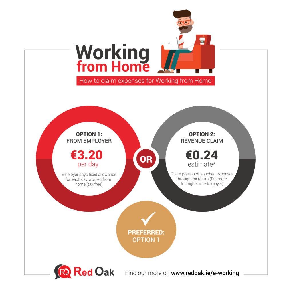 e-work-tax-refund